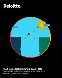 Generation Y Work Ethic Deloitte Global Millennial Survey 2019 Deloitte Social