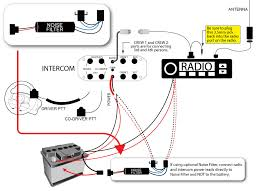 cb radio wiring diagram wiring diagram and hernes car audio wiring stereo harness diagram mitsubishi auto