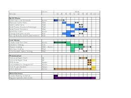 Release Planning Template Custom Scrum Release Planning International Institute Project Management