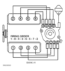454 chevy firing order each sid of distributer graphic
