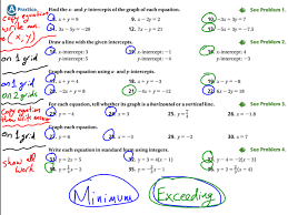 linear equations 8th grade algebra