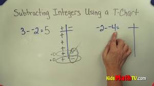Integers Chart How To Subtract Integers Using A T Chart 6th 7th 8th Grade
