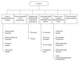 Реферат Информатизация общества и особенности информационного  СПИСОК ЛИТЕРАТУРЫ