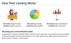 Lending Club Borrower Reviews Lending Club Review Live Debt Free