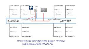 static nurse call system wiring diagram efcaviation com oxygen cylinder manifold system at Medical Gas Wiring Diagram