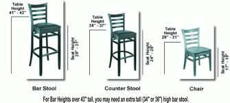 Bar stool height guide Seat 70 Bar Stool Height Guide Rustic Modern Furniture Check More At Within Extraordinary Counter Stool Parentplacesite Kitchen Extraordinary Counter Stool Height Guide Applied To Your