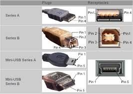 17 best images about electronic basic information usb pinout