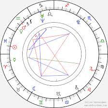Ruby Kammer Birth Chart Horoscope Date Of Birth Astro