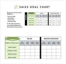 Sales Goals Template Sales Goals Sheet Magdalene Project Org