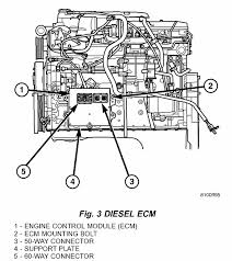 dodge ram truck diesel ecm intended for dodge cummins ecm repair diesel ecm regard to dodge cummins ecm repair dodge cummins ecm pin layout diagram color code of wires to intended for dodge cummins ecm repair