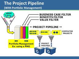 Project Portfolio Management Ppt Video Online Download