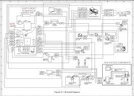 graphic ge profile refrigerator wiring diagram fridge refrirator wiring diagram elegant excellent profile schematic ideas ge refrigerator fridge
