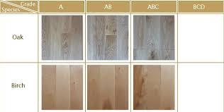 Grading Chart Of European Oak Lumbers Yorking Hardwood