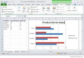 Ms Excel 2010 How To Create A Bar Chart