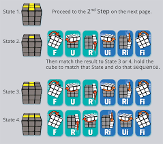 Rubik's Cube Pattern To Solve Stunning How To Solve A Rubik's Cube Stage 48 Rubik's Official Website
