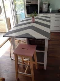 Ikea Hack Kücheninselweberin nachhaltig und kreativ