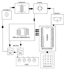 shunt trip circuit breaker wiring diagram awesome part 14 wiring shunt trip wiring diagram square d shunt trip circuit breaker wiring diagram luxury shunt trip breaker wiring diagram diagrams database electrical
