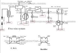wiring diagram for go kart wiring image wiring diagram pit bike wiring loom hardtuned net on wiring diagram for go kart