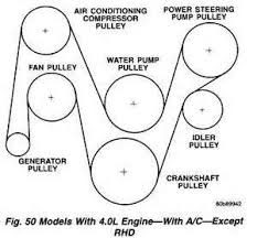 solved i need a diagram for the serpentine belt for a fixya serpentine belt diagram for a 1997 jeep grand cherokee