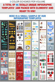 infographic templates tools and tips report the second part of this special offer is my ultimate infographics report and is full of tips tricks and tools