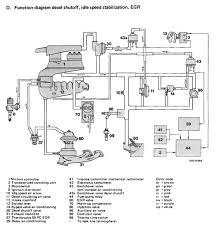 mercedes benz engine diagram mercedes image wiring mercedes benz engine diagrams mercedes wiring diagrams cars on mercedes benz engine diagram