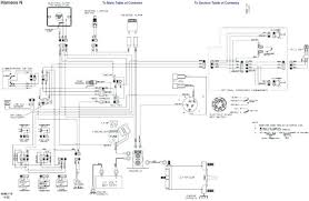 snoway wiring diagram change your idea wiring diagram design • sno way v plow wiring diagram light snow pro product diagrams o rh compra site sno
