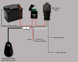 led light bar wiring harness diagram to wiring diagram jpg Led Light Wiring Diagram led light bar wiring harness diagram with 167808 0 tn1000x800 jpg led light wireing diagram