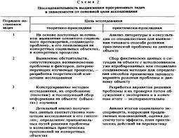Отчет по социологическому исследованию пример Спортивный клуб ДАРВИН Отчет по обобщению и оценке результатов исследования Все предметы Социология Социологические исследования Пример социологического исследования