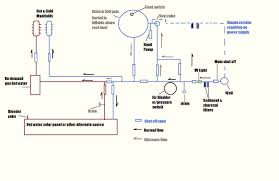 house wiring diagram house image wiring diagram for household outlet images on house wiring diagram