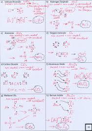 Metals Vs Nonmetals Venn Diagram Mr Hung Year 10 Science Year 10 Chemistry Description Http