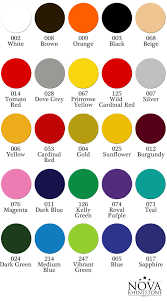 Fdc Color Chart