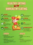 nutritious food essay