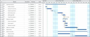 Tally Chart Worksheets Bar Graph Template Photo Lovely Bar Graph