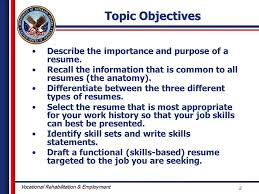 Topic Objectives Describe the importance and purpose of a resume.