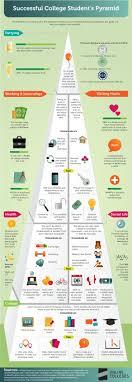 best college images gym student life and studying  infographic de la piramide del exito de un estudiante universitario educacion universidad