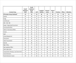 Survey Example Template Sample Restaurant Survey Template Dltemplates