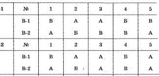 Рабочая учебная программа по физике класс hello html m70db6a09 jpg