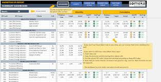 marketing dashboard template. Marketing KPI Dashboard Ready To Use Excel Template