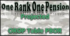 One Rank One Pension Defence Personnel Chart One Rank One Pension Projected Orop Table Pbor And Officers