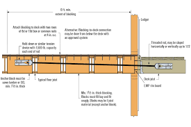 deck ledgers and i joist floor systems professional deck builder structure engineering framing