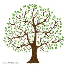 Drawing A Family Tree Template Drawing Family Tree Magdalene Project Org
