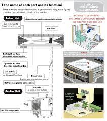 mitsubishi split ac wiring diagram mitsubishi split ac wiring installation split image wiring on mitsubishi split ac wiring diagram