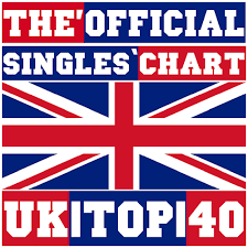 39 Timeless Top 40 Chart Hits This Week