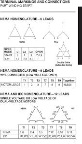 v motor wiring diagram single phase ewiring single phase electric motor connection diagram wire