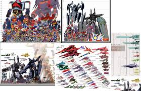 Robot Size Chart The Ultimate Giant Robot And Anime Spaceship Size Graph Imgur
