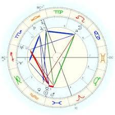 Leonardo Dicaprio Natal Chart Hilton Paris Astro Databank