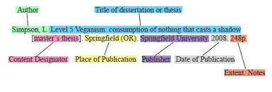 new topics for research paper divorces