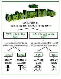Reading Skills Using Qar Chart Lessons Tes Teach
