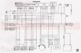 atv coil wiring diagram atv wiring diagrams online sunl 90cc atv wiring diagram