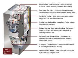 lennox furnace wiring diagram lennox image wiring lennox furnace wiring diagram wiring diagrams and schematics on lennox furnace wiring diagram